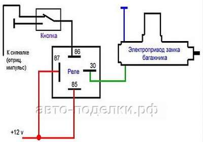 Установка электропривода замка багажника схема
