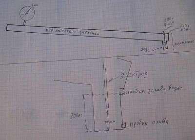 схема Электрическая печь катодного типа