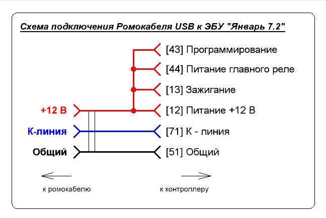 Схема подключения адаптера к