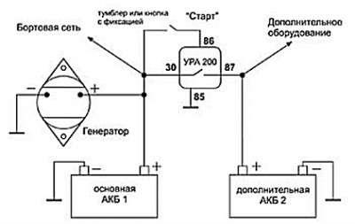 второй аккумулятор под капот схема