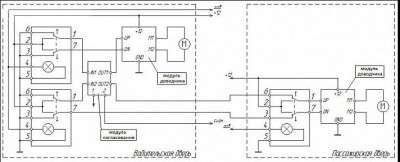 Автоматический доводчик на стеклоподъемник схема