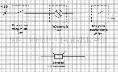 Напоминалка о включенных габаритах для ВАЗ 2110