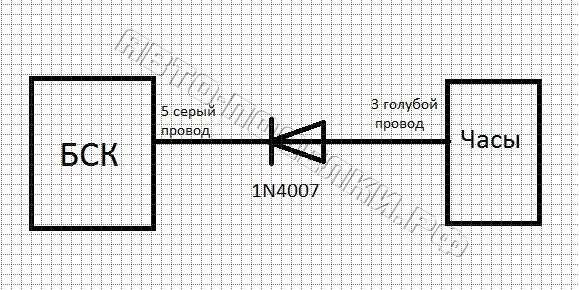 габаритах для ВАЗ 2110