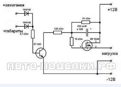 Приказ Ростехнадзора N 599 от 11 декабря 2013 г