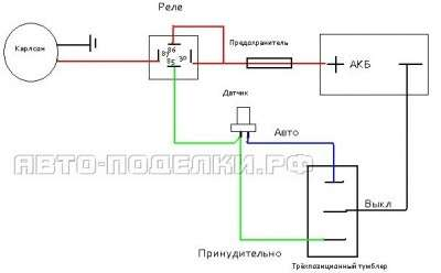 схема подключения электровентилятора