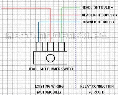 Адаптивная система освещения для автомобилей